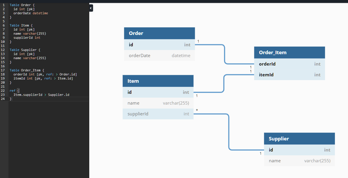 Inline Reference Always Showing As 1 To 1 In Diagram Dbdiagram Io Dbdiagram Community